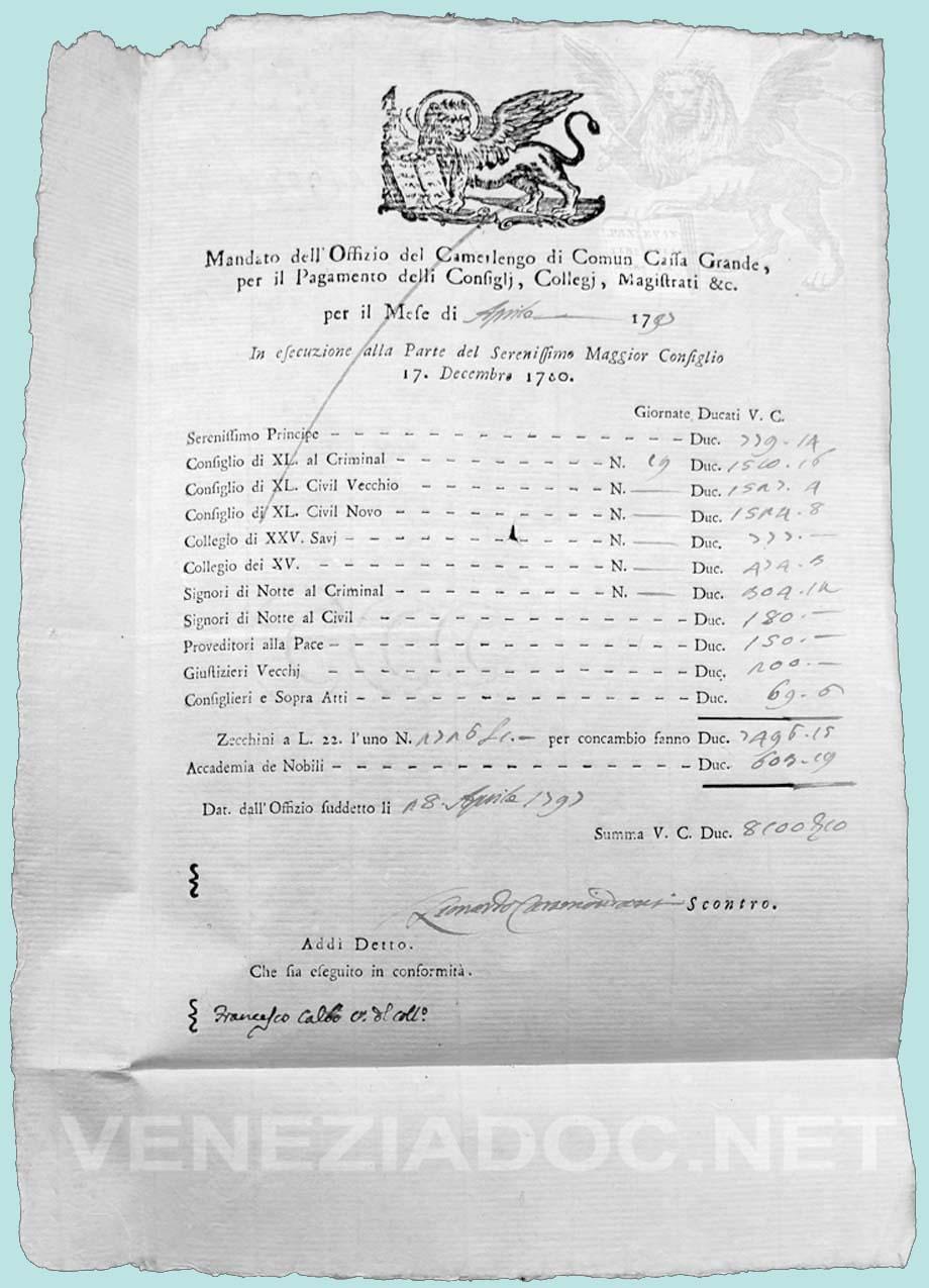 Storia di Venezia - Bollettino di pagamento del Doge Manin e della sua Corte relativo alla mensilità di Aprile 1797