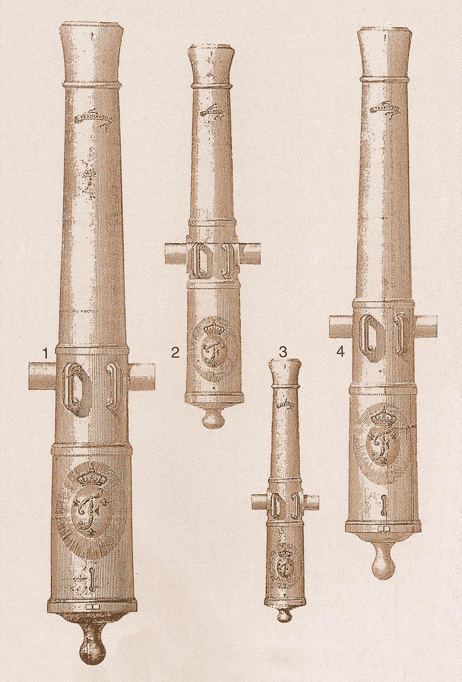 Cannoni napoletani del Regolamento 1792