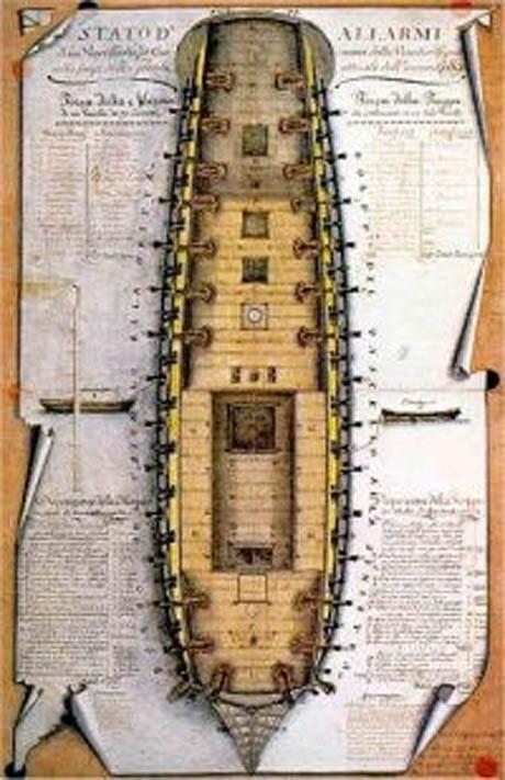 Storia di Venezia - Stato di allarmi su un vascello veneto